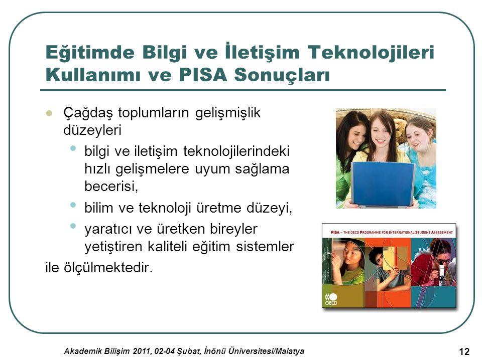 Eğitimde Bilgi ve İletişim Teknolojileri Kullanımı ve PISA Sonuçları