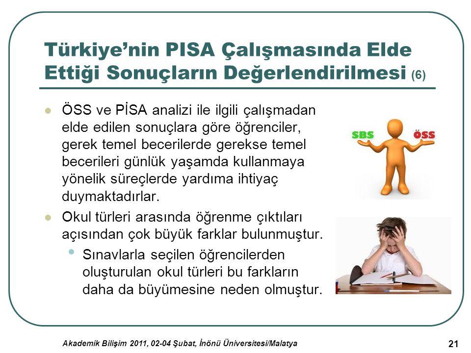 Akademik Bilişim 2011, 02-04 Şubat, İnönü Üniversitesi/Malatya