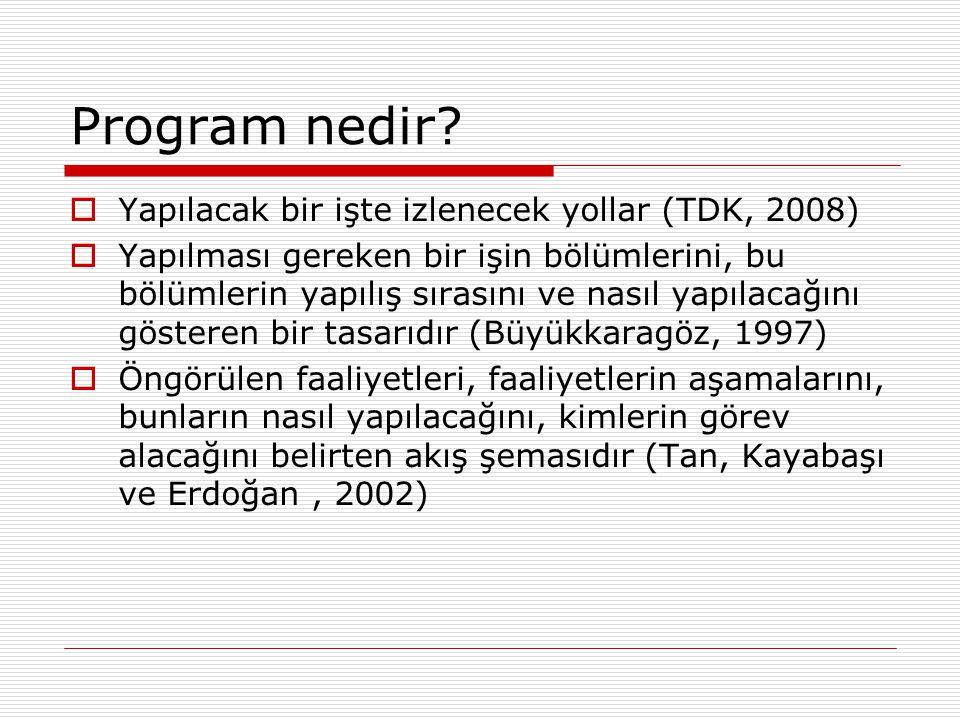 Program nedir Yapılacak bir işte izlenecek yollar (TDK, 2008)