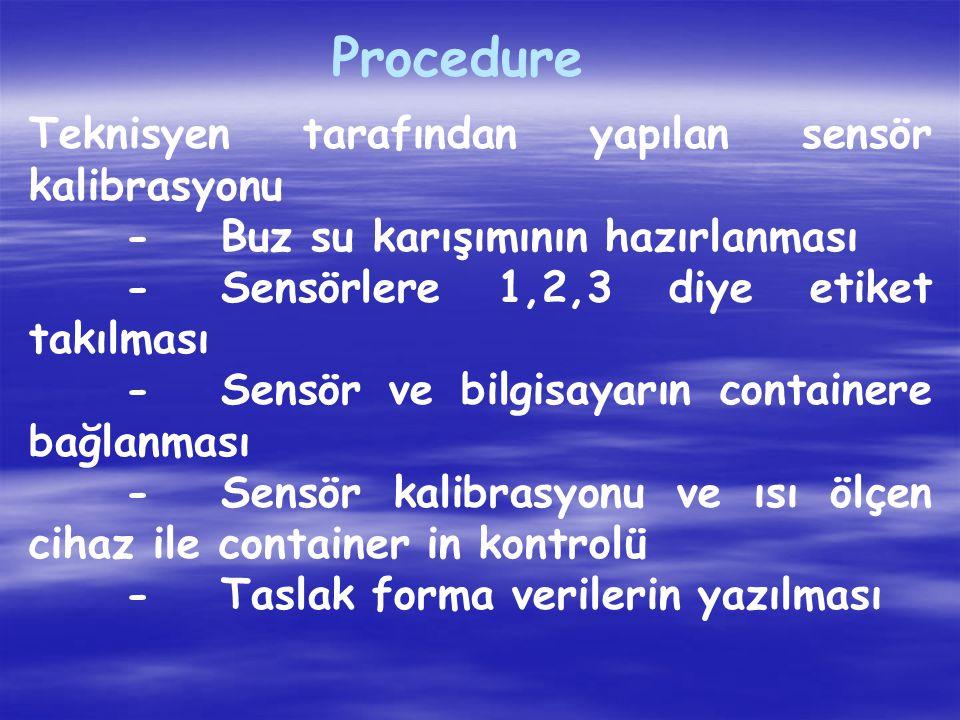 Procedure Teknisyen tarafından yapılan sensör kalibrasyonu