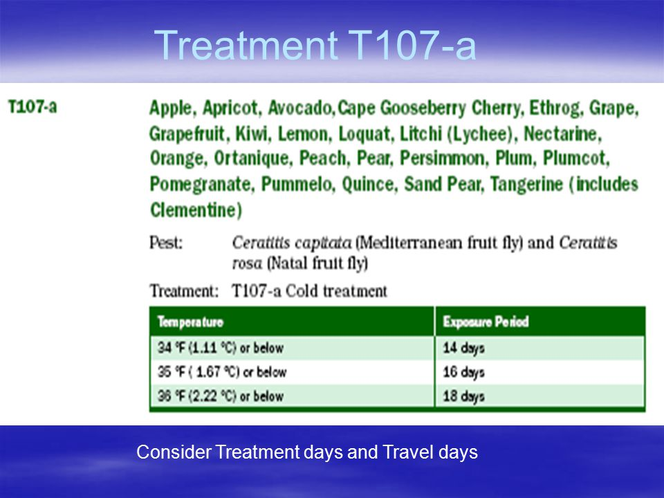 Consider Treatment days and Travel days