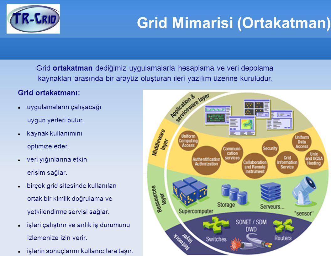 Grid Mimarisi (Ortakatman)