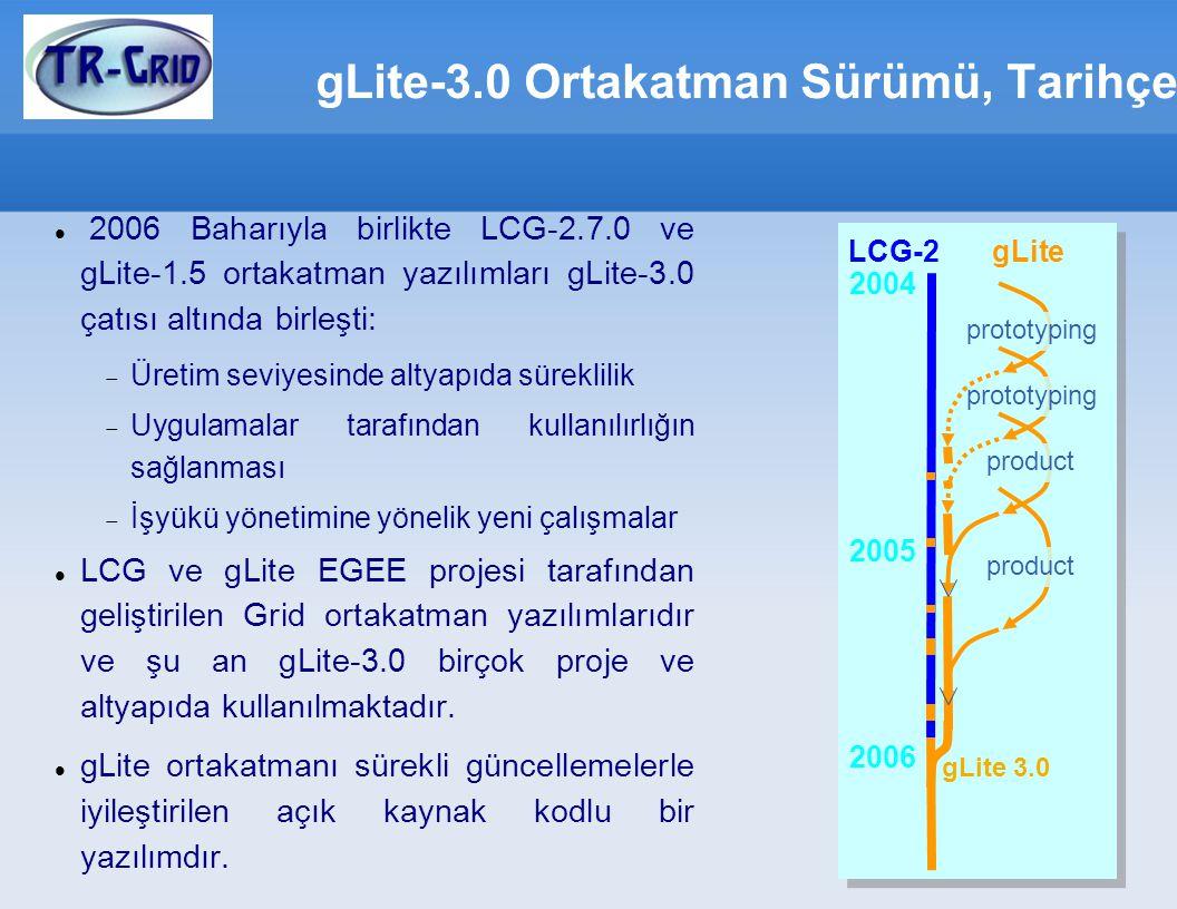 gLite-3.0 Ortakatman Sürümü, Tarihçe
