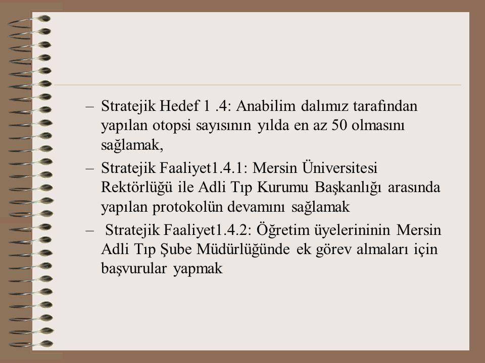 Stratejik Hedef 1 .4: Anabilim dalımız tarafından yapılan otopsi sayısının yılda en az 50 olmasını sağlamak,