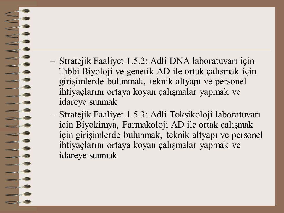 Stratejik Faaliyet 1.5.2: Adli DNA laboratuvarı için Tıbbi Biyoloji ve genetik AD ile ortak çalışmak için girişimlerde bulunmak, teknik altyapı ve personel ihtiyaçlarını ortaya koyan çalışmalar yapmak ve idareye sunmak