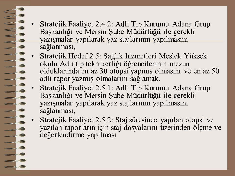 Stratejik Faaliyet 2.4.2: Adli Tıp Kurumu Adana Grup Başkanlığı ve Mersin Şube Müdürlüğü ile gerekli yazışmalar yapılarak yaz stajlarının yapılmasını sağlanması,