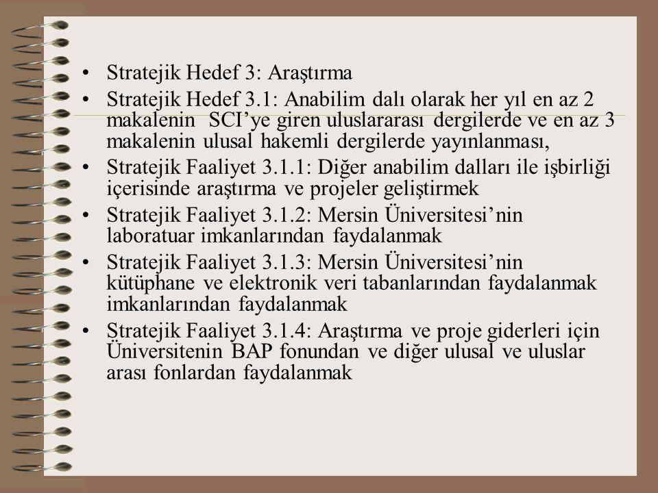 Stratejik Hedef 3: Araştırma