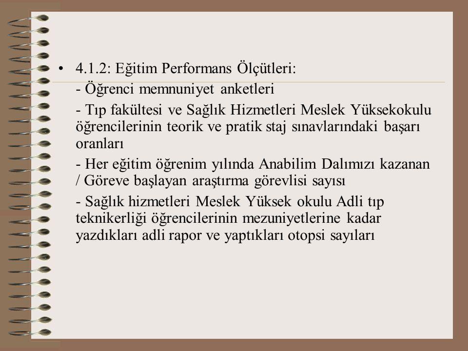 4.1.2: Eğitim Performans Ölçütleri: