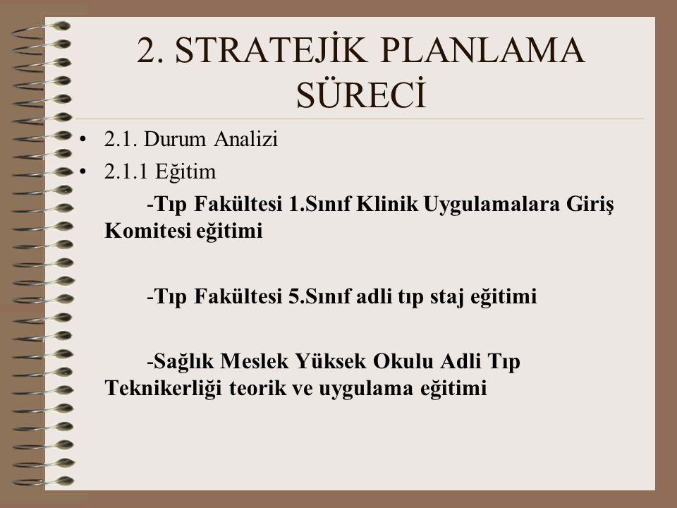 2. STRATEJİK PLANLAMA SÜRECİ