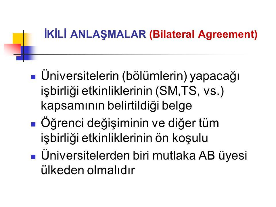 İKİLİ ANLAŞMALAR (Bilateral Agreement)