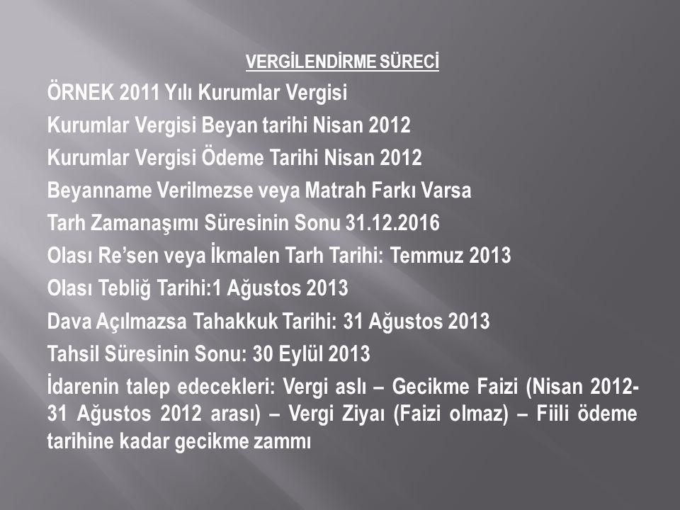 ÖRNEK 2011 Yılı Kurumlar Vergisi
