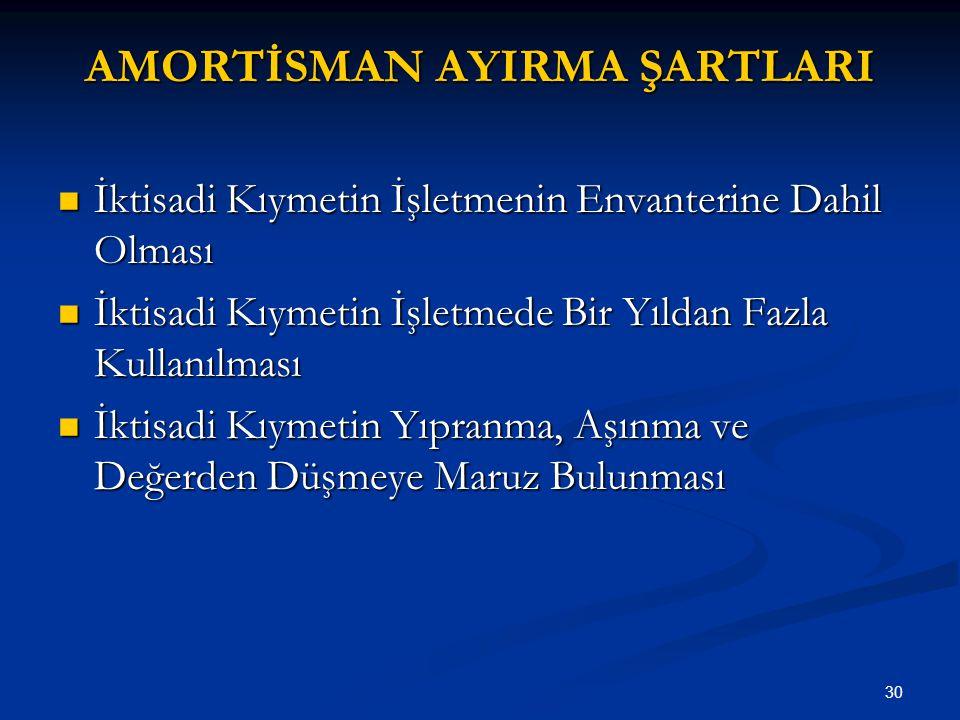 AMORTİSMAN AYIRMA ŞARTLARI