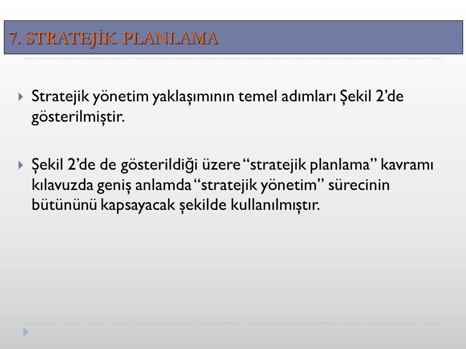 7. STRATEJİK PLANLAMA Stratejik yönetim yaklaşımının temel adımları Şekil 2'de gösterilmiştir.