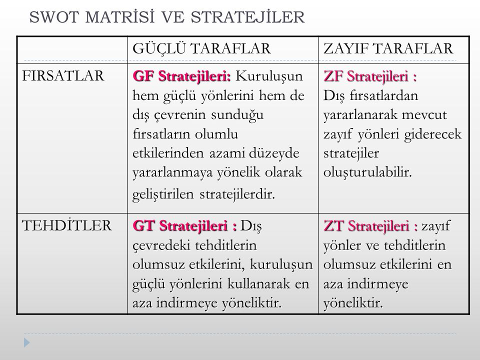 SWOT MATRİSİ VE STRATEJİLER