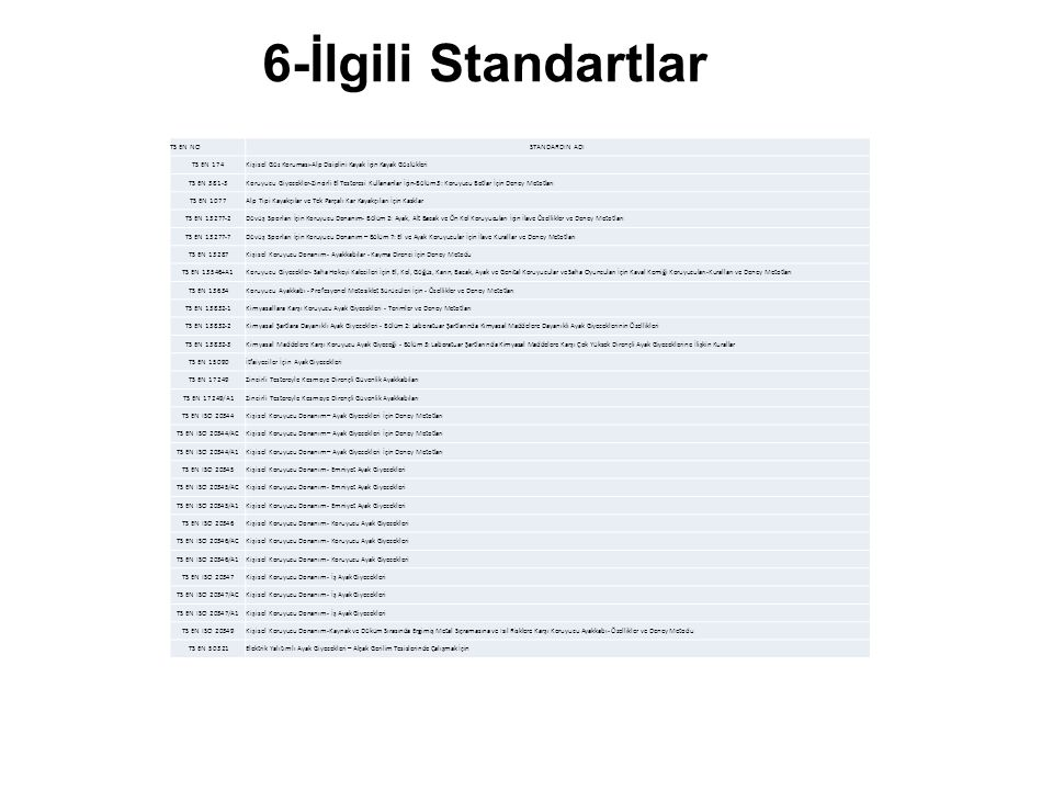 6-İlgili Standartlar TS EN NO STANDARDIN ADI TS EN 174
