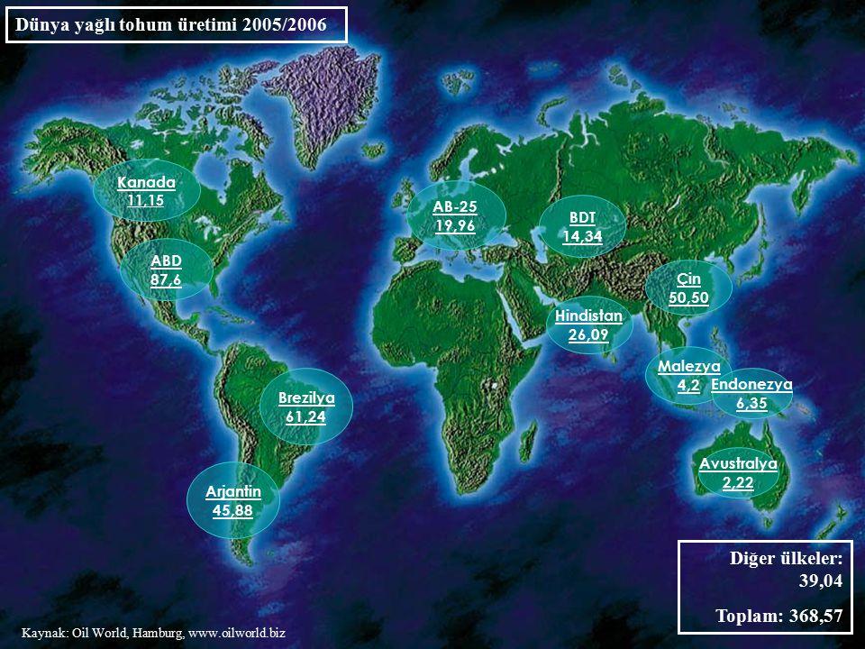 Dünya yağlı tohum üretimi 2005/2006