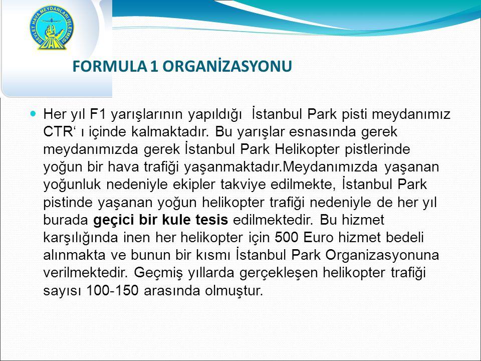 FORMULA 1 ORGANİZASYONU