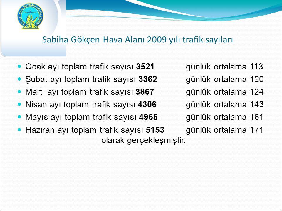 Sabiha Gökçen Hava Alanı 2009 yılı trafik sayıları