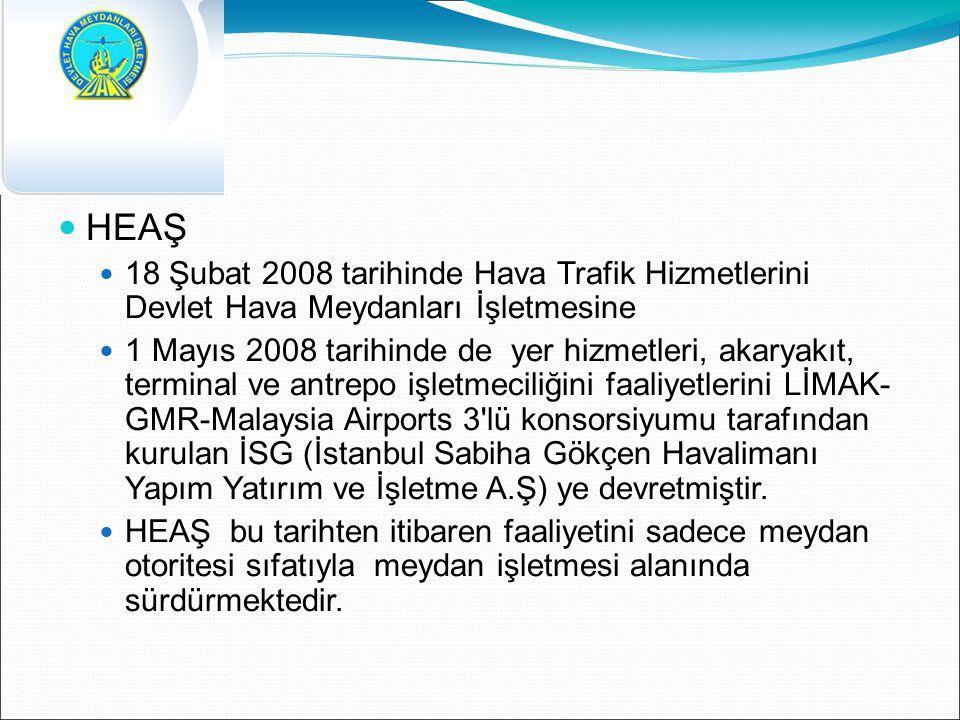 HEAŞ 18 Şubat 2008 tarihinde Hava Trafik Hizmetlerini Devlet Hava Meydanları İşletmesine.