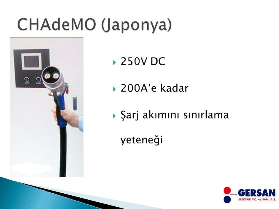 CHAdeMO (Japonya) 250V DC 200A'e kadar Şarj akımını sınırlama yeteneği