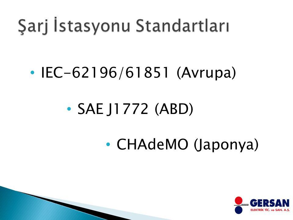 Şarj İstasyonu Standartları