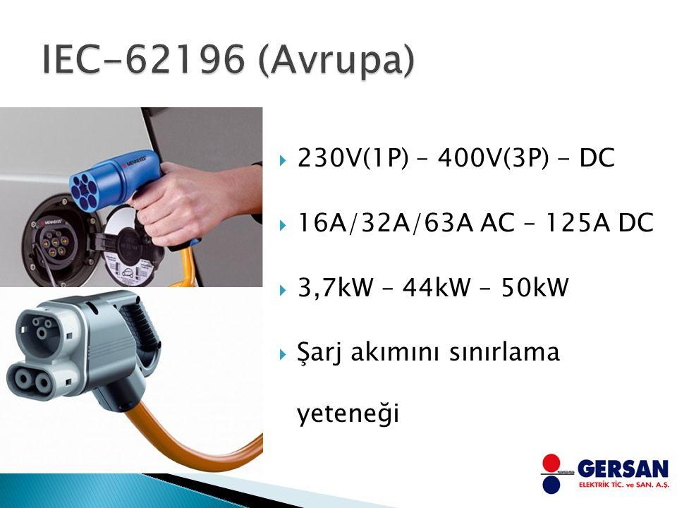 IEC-62196 (Avrupa) 230V(1P) – 400V(3P) - DC 16A/32A/63A AC – 125A DC