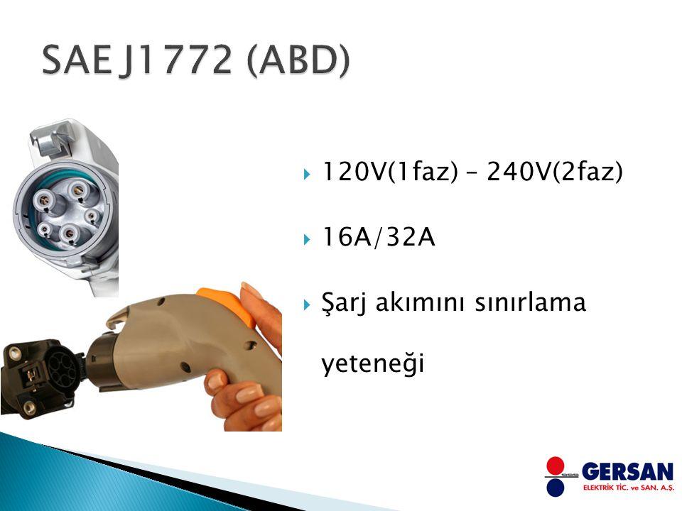 SAE J1772 (ABD) 120V(1faz) – 240V(2faz) 16A/32A
