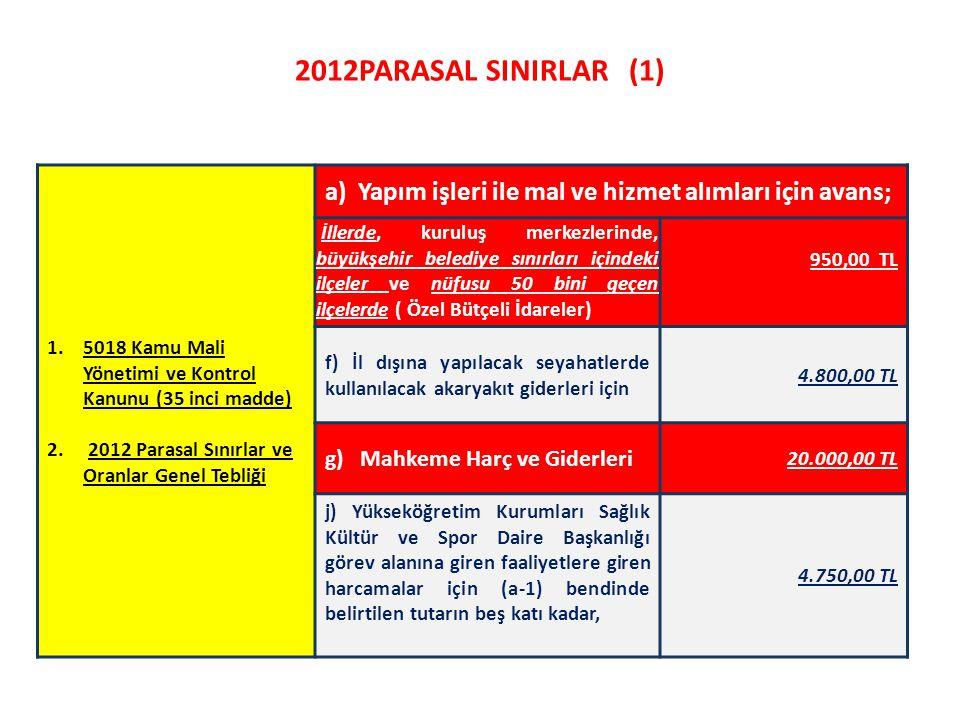 2012PARASAL SINIRLAR (1) 5018 Kamu Mali Yönetimi ve Kontrol Kanunu (35 inci madde) 2. 2012 Parasal Sınırlar ve Oranlar Genel Tebliği.