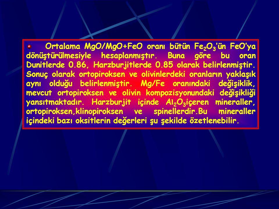 Ortalama MgO/MgO+FeO oranı bütün Fe2O3'ün FeO'ya dönüştürülmesiyle hesaplanmıştır.