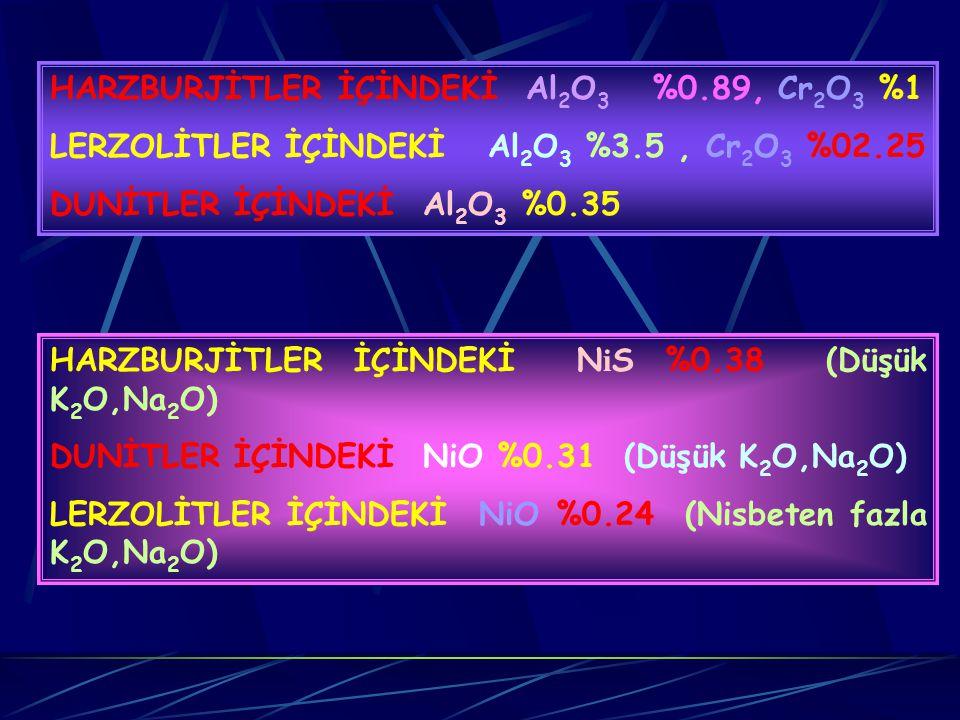 HARZBURJİTLER İÇİNDEKİ Al2O3 %0.89, Cr2O3 %1