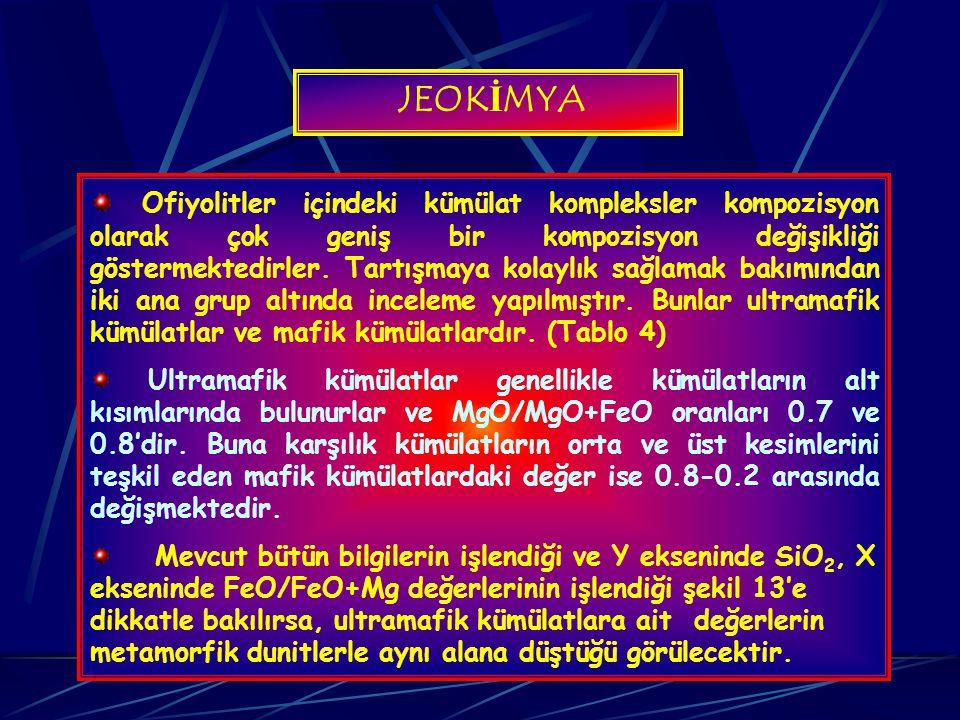 JEOKİMYA
