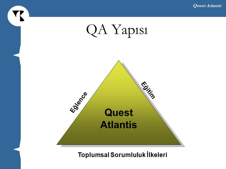 QA Yapısı Eğitim Eğlence Quest Atlantis Toplumsal Sorumluluk İlkeleri