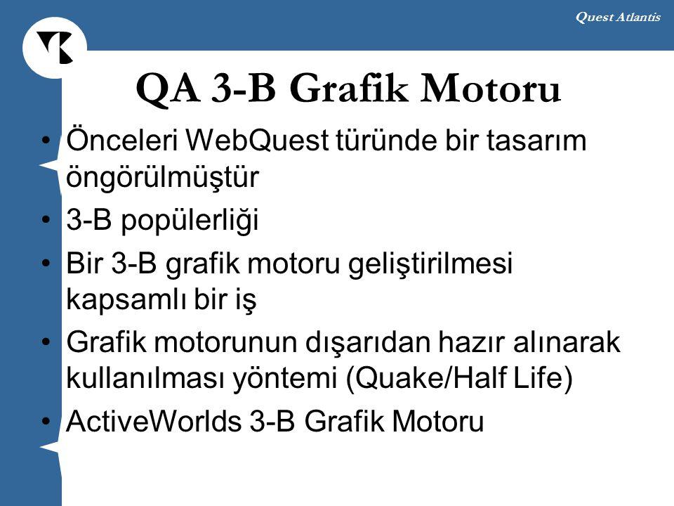 QA 3-B Grafik Motoru Önceleri WebQuest türünde bir tasarım öngörülmüştür. 3-B popülerliği. Bir 3-B grafik motoru geliştirilmesi kapsamlı bir iş.