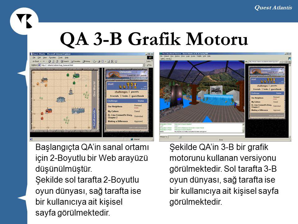 QA 3-B Grafik Motoru Başlangıçta QA'in sanal ortamı