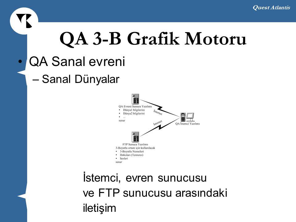 QA 3-B Grafik Motoru QA Sanal evreni Sanal Dünyalar
