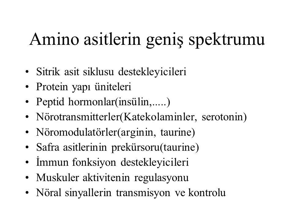 Amino asitlerin geniş spektrumu