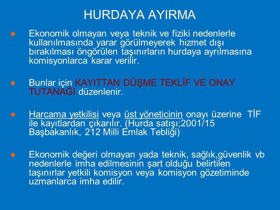 HURDAYA AYIRMA