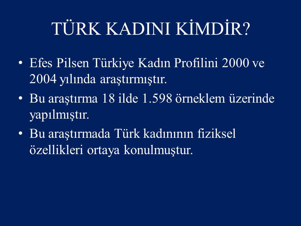 TÜRK KADINI KİMDİR Efes Pilsen Türkiye Kadın Profilini 2000 ve 2004 yılında araştırmıştır.