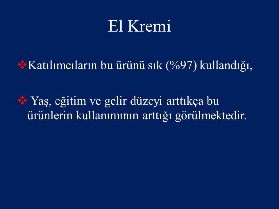 El Kremi Katılımcıların bu ürünü sık (%97) kullandığı,