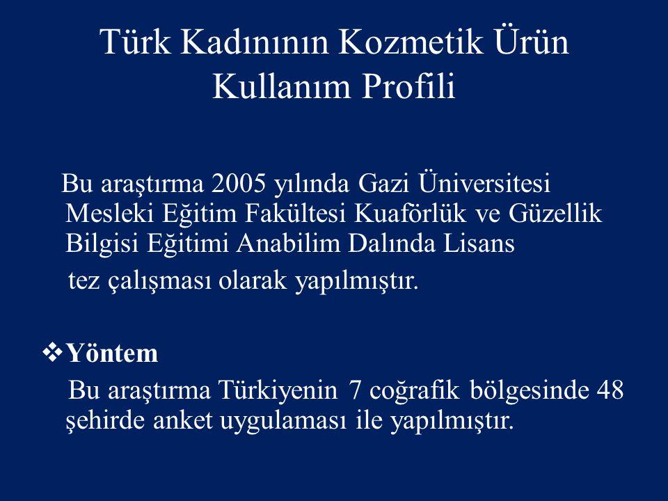 Türk Kadınının Kozmetik Ürün Kullanım Profili