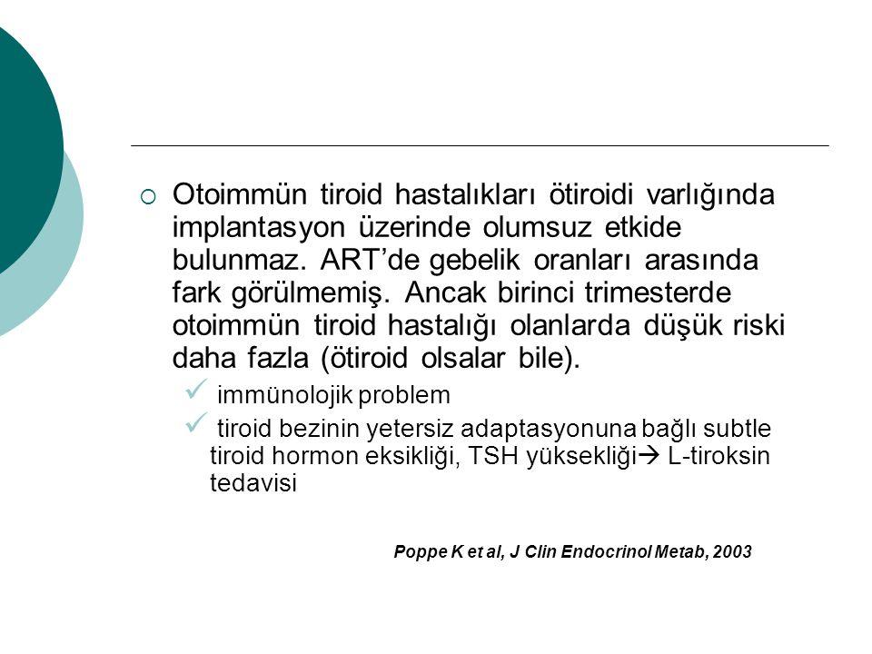 Poppe K et al, J Clin Endocrinol Metab, 2003