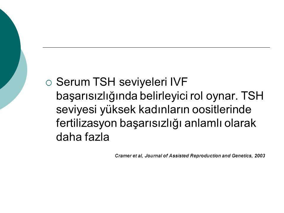 Serum TSH seviyeleri IVF başarısızlığında belirleyici rol oynar