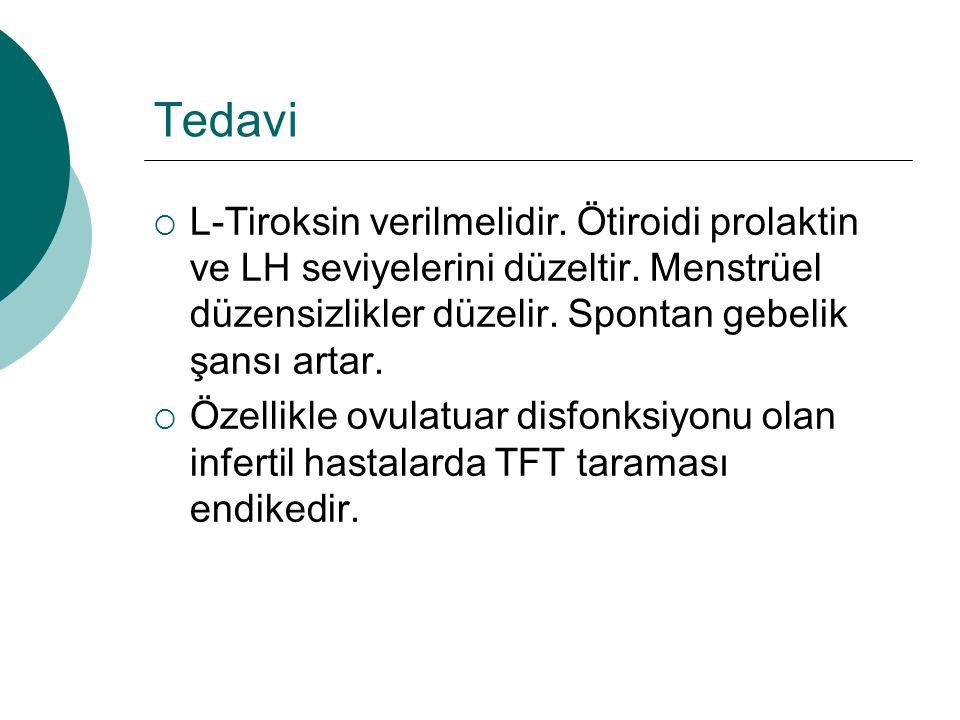 Tedavi L-Tiroksin verilmelidir. Ötiroidi prolaktin ve LH seviyelerini düzeltir. Menstrüel düzensizlikler düzelir. Spontan gebelik şansı artar.