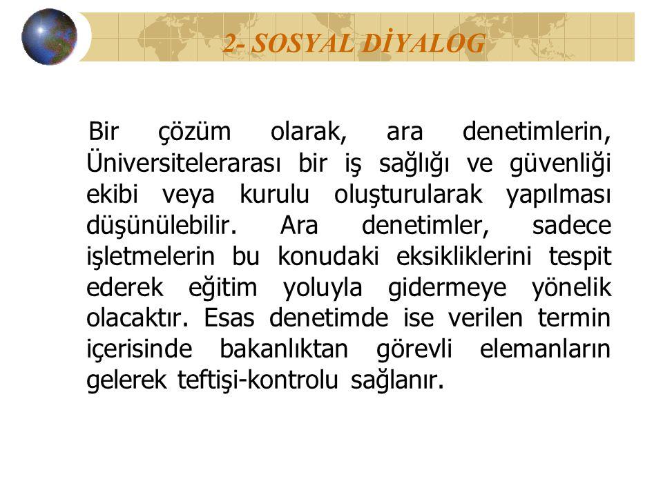 2- SOSYAL DİYALOG