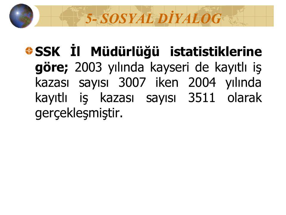 5- SOSYAL DİYALOG