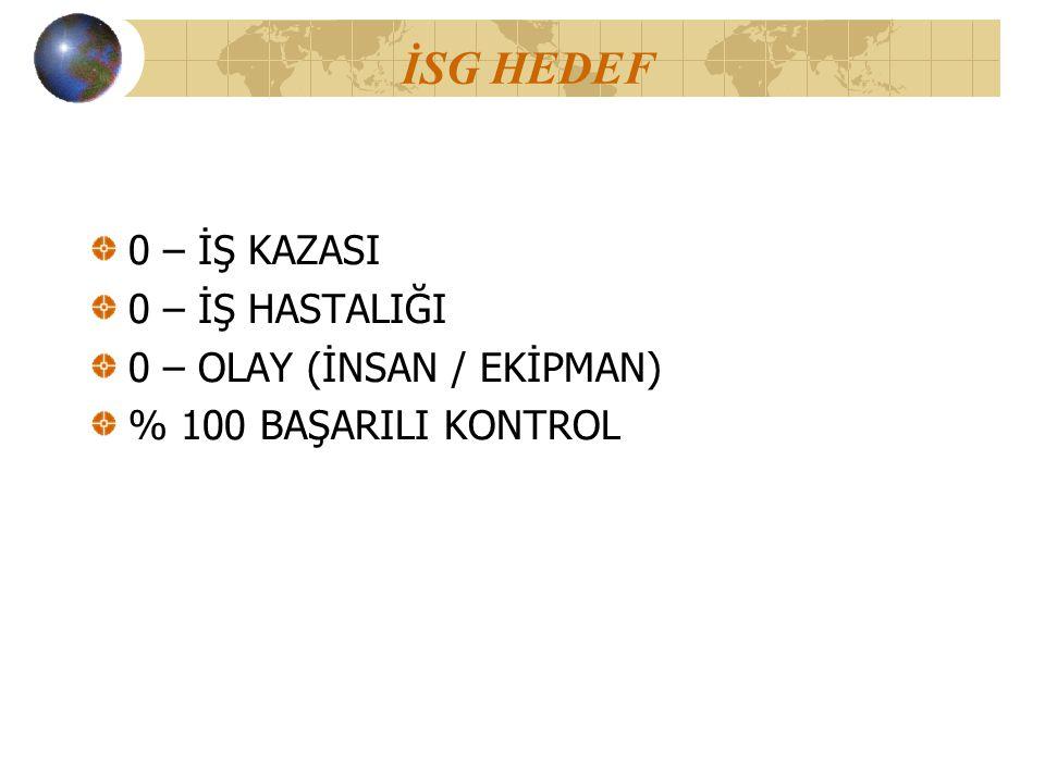 İSG HEDEF 0 – İŞ KAZASI 0 – İŞ HASTALIĞI 0 – OLAY (İNSAN / EKİPMAN)