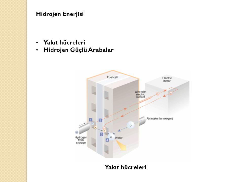 Hidrojen Enerjisi Yakıt hücreleri Hidrojen Güçlü Arabalar Yakıt hücreleri