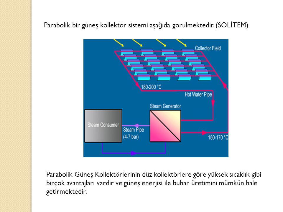 Parabolik bir güneş kollektör sistemi aşağıda görülmektedir. (SOLİTEM)
