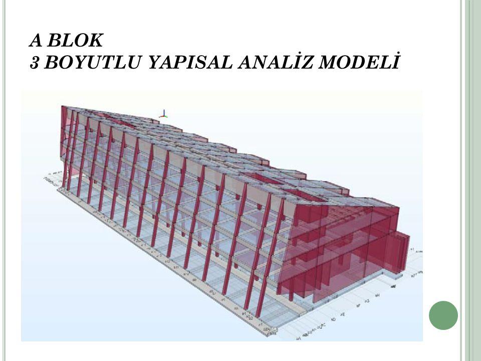 A BLOK 3 Boyutlu YapIsal Analİz Modelİ