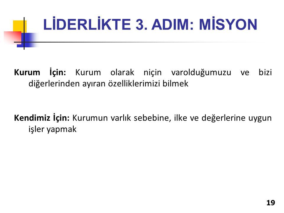 LİDERLİKTE 3. ADIM: MİSYON